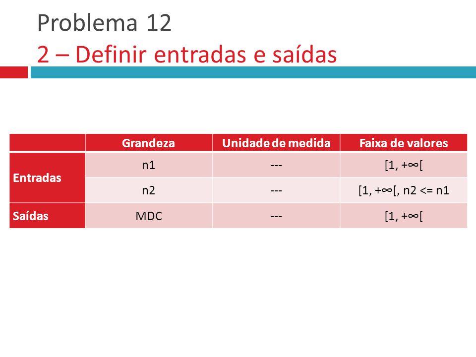 Problema 12 2 – Definir entradas e saídas GrandezaUnidade de medidaFaixa de valores Entradas Saídas GrandezaUnidade de medidaFaixa de valores Entradas n1---[1, +∞[ n2---[1, +∞[, n2 <= n1 SaídasMDC---[1, +∞[