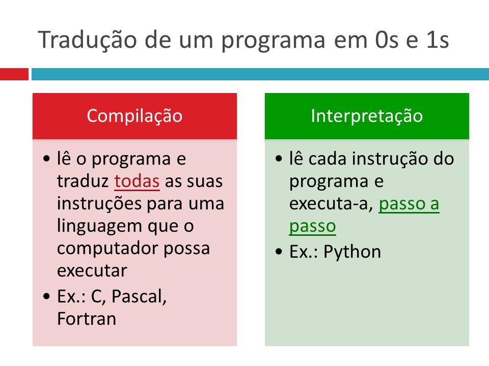 Tradução de um programa em 0s e 1s Compilação lê o programa e traduz todas as suas instruções para uma linguagem que o computador possa executar Ex.: