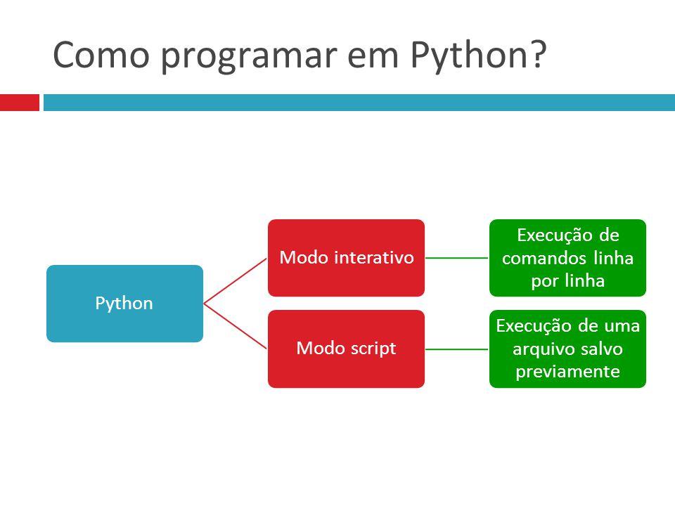 Como programar em Python? PythonModo interativo Execução de comandos linha por linha Modo script Execução de uma arquivo salvo previamente