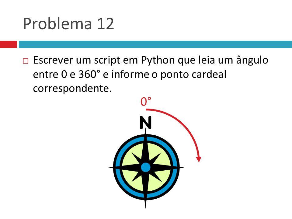 Problema 12  Escrever um script em Python que leia um ângulo entre 0 e 360° e informe o ponto cardeal correspondente. 0°