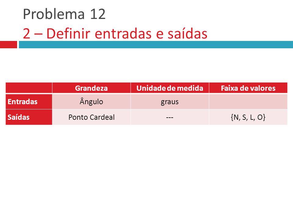 Problema 12 2 – Definir entradas e saídas GrandezaUnidade de medidaFaixa de valores Entradas Saídas GrandezaUnidade de medidaFaixa de valores Entradas