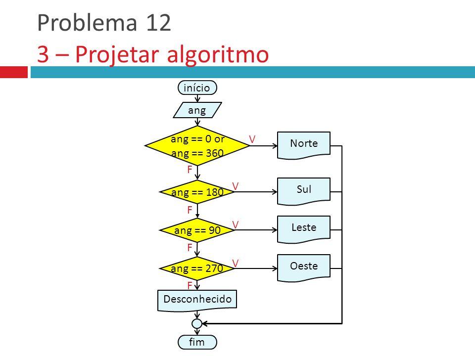 Problema 12 3 – Projetar algoritmo F F F F V V V V início ang fim ang == 0 or ang == 360 Norte ang == 180 ang == 90 Sul Leste Desconhecido ang == 270