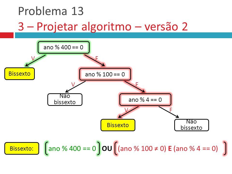Problema 13 3 – Projetar algoritmo – versão 2 ano % 400 == 0 ano % 100 == 0 Bissexto V Não bissexto F V F ano % 4 == 0 Bissexto Não bissexto V F Bisse