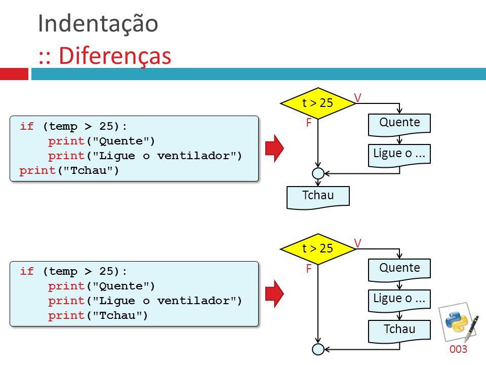 Indentação :: Diferenças if (temp > 25): print(