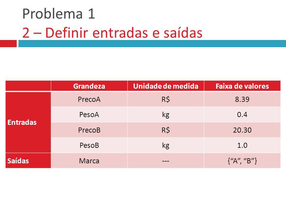 Problema 1 2 – Definir entradas e saídas GrandezaUnidade de medidaFaixa de valores Entradas Saídas GrandezaUnidade de medidaFaixa de valores Entradas