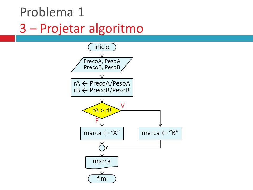 """Problema 1 3 – Projetar algoritmo F V início PrecoA, PesoA PrecoB, PesoB fim marca ← """"A"""" rA > rB marca ← """"B"""" rA ← PrecoA/PesoA rB ← PrecoB/PesoB marca"""