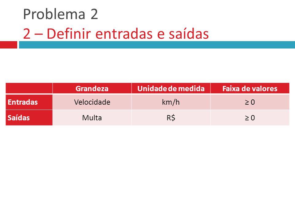 Problema 2 2 – Definir entradas e saídas GrandezaUnidade de medidaFaixa de valores Entradas Saídas GrandezaUnidade de medidaFaixa de valores EntradasV