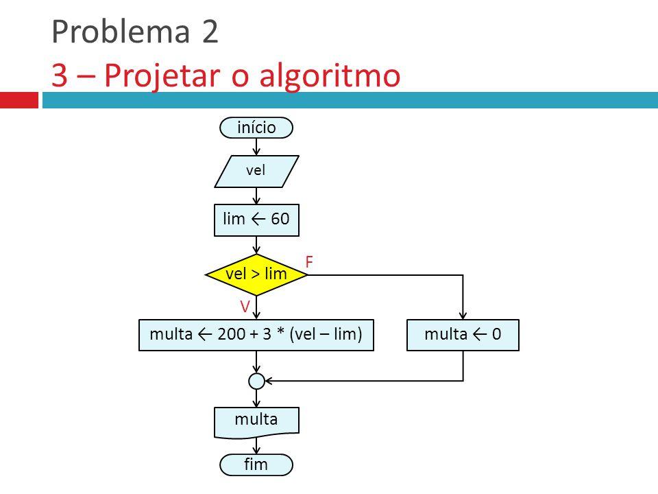 Problema 2 3 – Projetar o algoritmo V F início vel fim multa ← 200 + 3 * (vel – lim) vel > lim multa ← 0 lim ← 60 multa