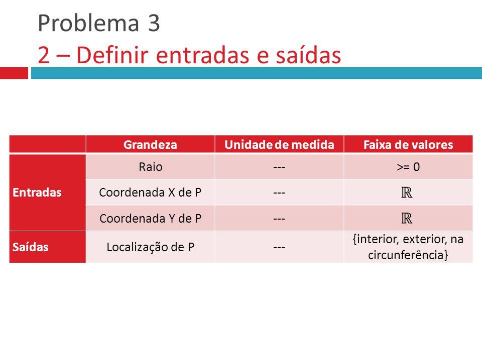 Problema 3 2 – Definir entradas e saídas GrandezaUnidade de medidaFaixa de valores Entradas Saídas GrandezaUnidade de medidaFaixa de valores Entradas