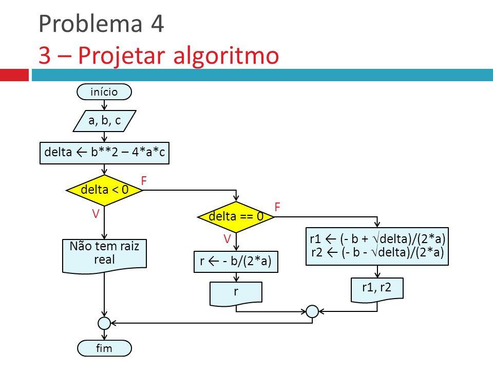 Problema 4 3 – Projetar algoritmo V F início a, b, c fim Não tem raiz real delta < 0 r ← - b/(2*a) delta ← b**2 – 4*a*c V delta == 0 F r r1 ← (- b + 