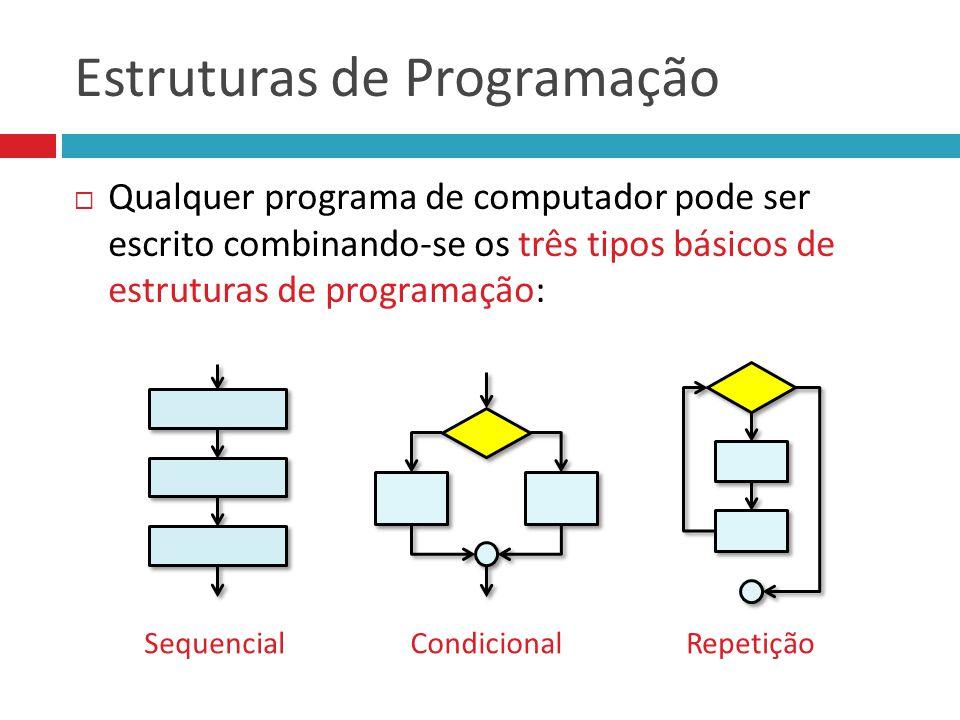 Estruturas de Programação  Qualquer programa de computador pode ser escrito combinando-se os três tipos básicos de estruturas de programação: