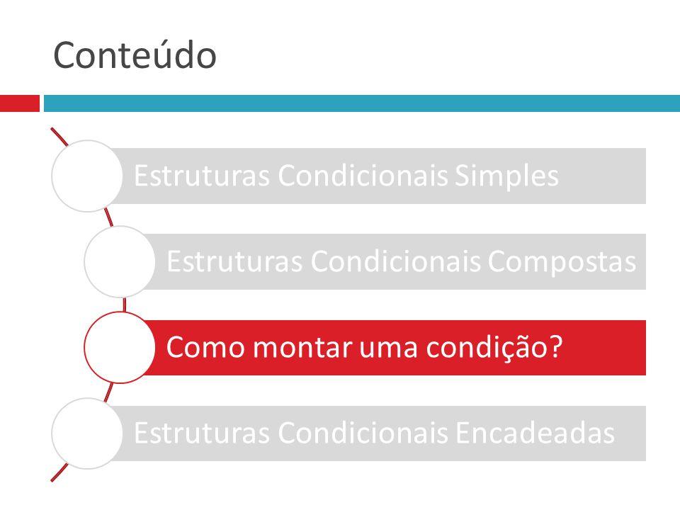 Conteúdo Estruturas Condicionais Simples Estruturas Condicionais Compostas Como montar uma condição? Estruturas Condicionais Encadeadas