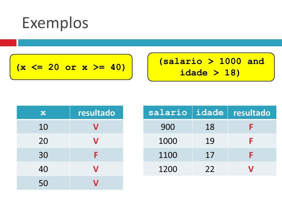Exemplos (x = 40) (salario > 1000 and idade > 18) x resultado 10 20 30 40 50 V V F V V salarioidade resultado 90018 100019 110017 120022 F F F V