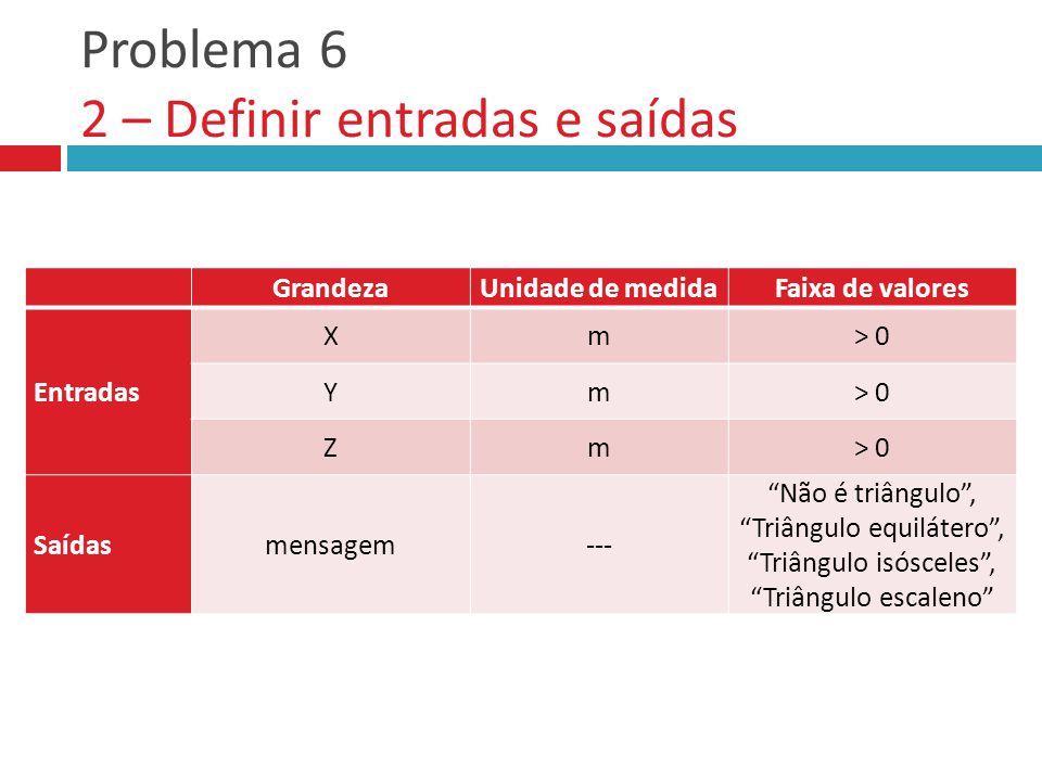Problema 6 2 – Definir entradas e saídas GrandezaUnidade de medidaFaixa de valores Entradas Saídas GrandezaUnidade de medidaFaixa de valores Entradas
