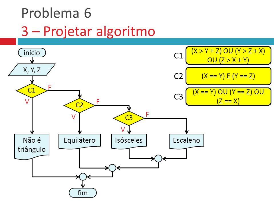 Problema 6 3 – Projetar algoritmo V F fim C2 Equilátero V F início X, Y, Z Não é triângulo C1 (X > Y + Z) OU (Y > Z + X) OU (Z > X + Y) C1 (X == Y) E