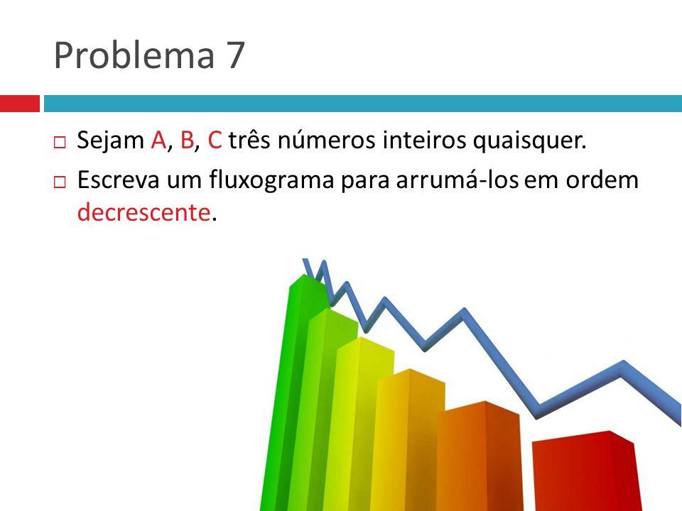 Problema 7  Sejam A, B, C três números inteiros quaisquer.  Escreva um fluxograma para arrumá-los em ordem decrescente.