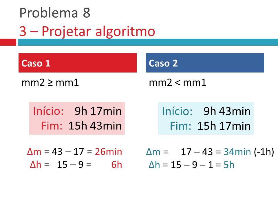 Problema 8 3 – Projetar algoritmo mm2 ≥ mm1mm2 < mm1 Caso 1Caso 2 Início: 9h 17min Fim: 15h 43min Δm = 43 – 17 = 26min Δh = 15 – 9 = 6h Início: 9h 43m