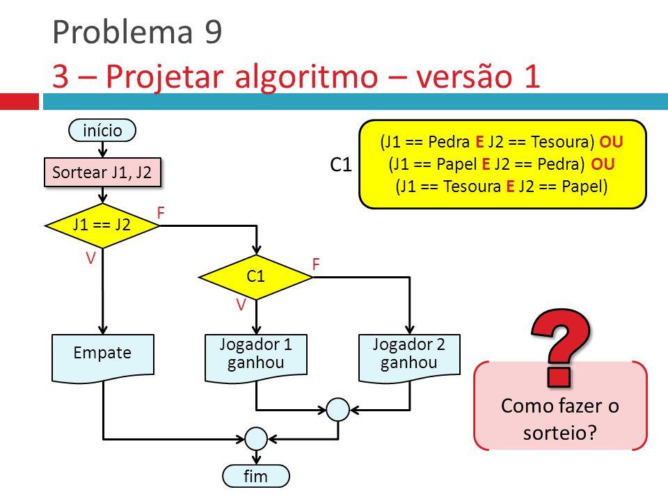 Problema 9 3 – Projetar algoritmo – versão 1 V F Empate fim Jogador 2 ganhou C1 Jogador 1 ganhou V F início Sortear J1, J2 J1 == J2 (J1 == Pedra E J2