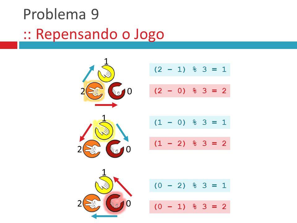 Problema 9 :: Repensando o Jogo 1 02 (2 – 1) % 3 = 1 (2 – 0) % 3 = 2 1 02 1 02 (1 – 0) % 3 = 1 (1 – 2) % 3 = 2 (0 – 2) % 3 = 1 (0 – 1) % 3 = 2