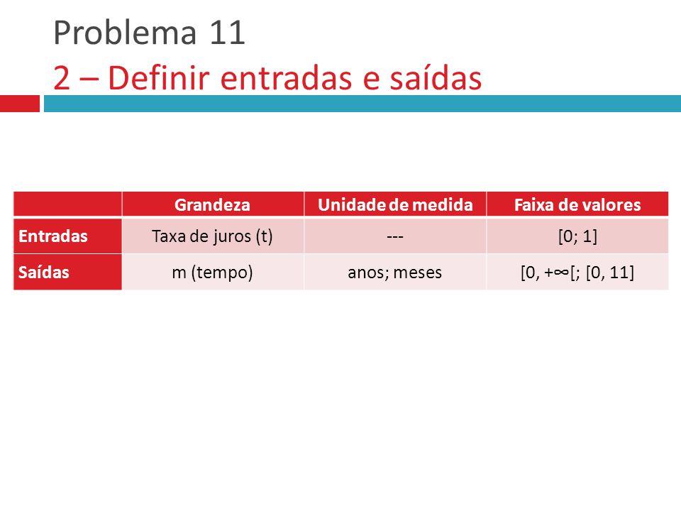 Problema 11 2 – Definir entradas e saídas GrandezaUnidade de medidaFaixa de valores Entradas Saídas GrandezaUnidade de medidaFaixa de valores Entradas