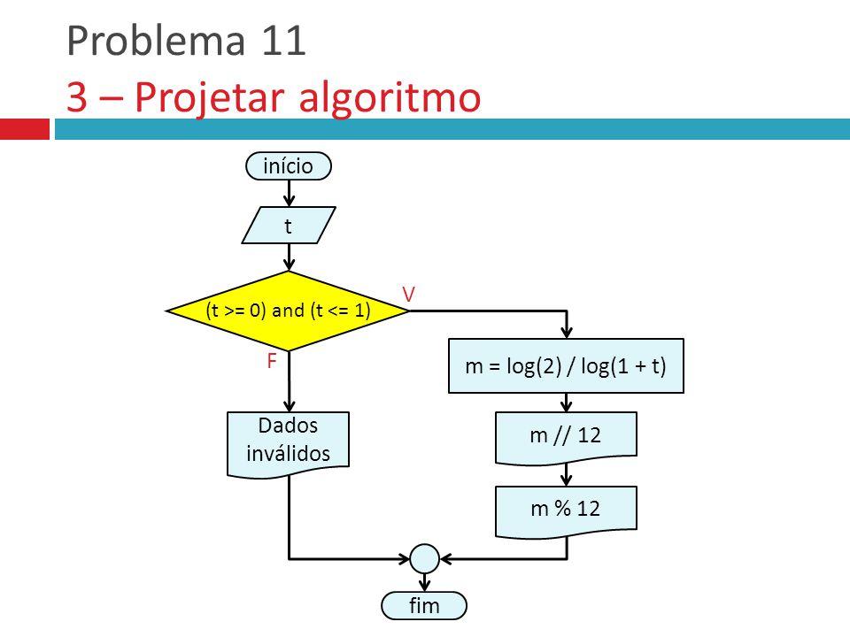 Problema 11 3 – Projetar algoritmo fim F V início t Dados inválidos (t >= 0) and (t <= 1) m = log(2) / log(1 + t) m % 12 m // 12
