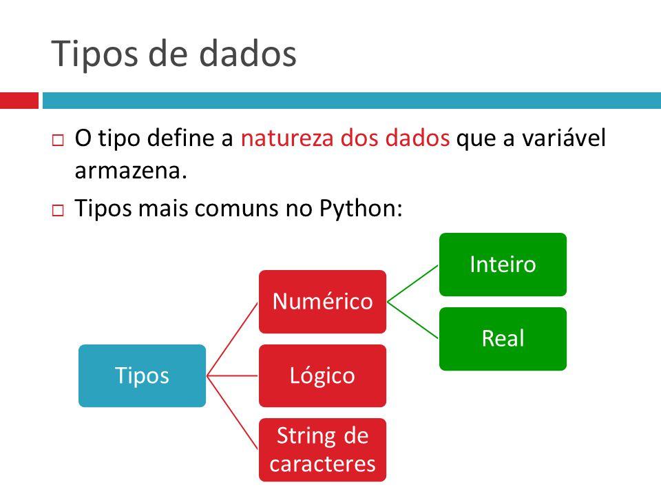Tipos de dados  O tipo define a natureza dos dados que a variável armazena.  Tipos mais comuns no Python: TiposNuméricoInteiroRealLógico String de c