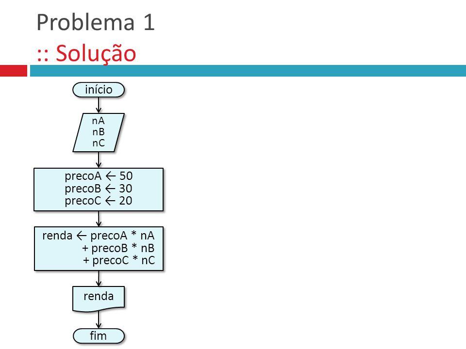 Problema 1 :: Solução início nA nB nC nA nB nC fim renda precoA ← 50 precoB ← 30 precoC ← 20 precoA ← 50 precoB ← 30 precoC ← 20 renda ← precoA * nA +