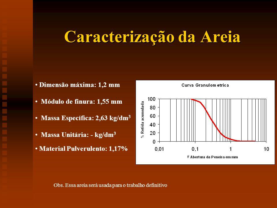 Caracterização da Areia Dimensão máxima: 1,2 mm Módulo de finura: 1,55 mm Massa Específica: 2,63 kg/dm 3 Massa Unitária: - kg/dm 3 Material Pulverulento: 1,17% Obs.