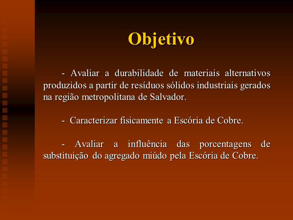 Objetivo - Avaliar a durabilidade de materiais alternativos produzidos a partir de resíduos sólidos industriais gerados na região metropolitana de Salvador.