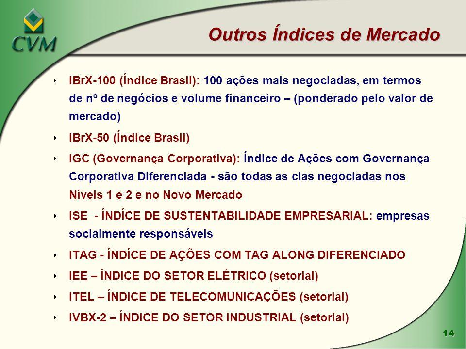 14 Outros Índices de Mercado Outros Índices de Mercado  IBrX-100 (Índice Brasil): 100 ações mais negociadas, em termos de nº de negócios e volume fin