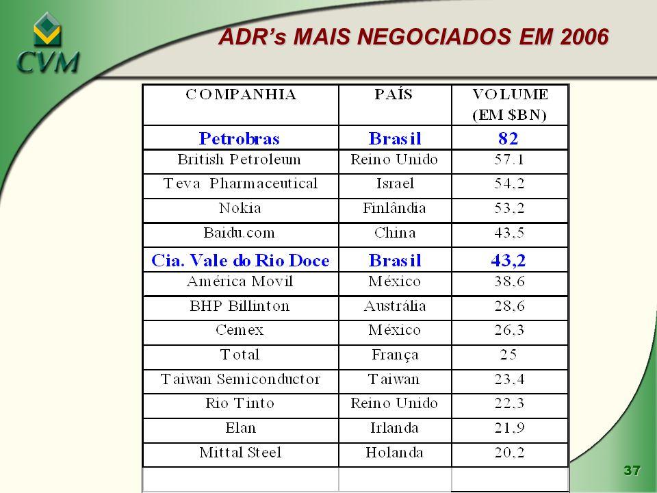 37 ADR's MAIS NEGOCIADOS EM 2006