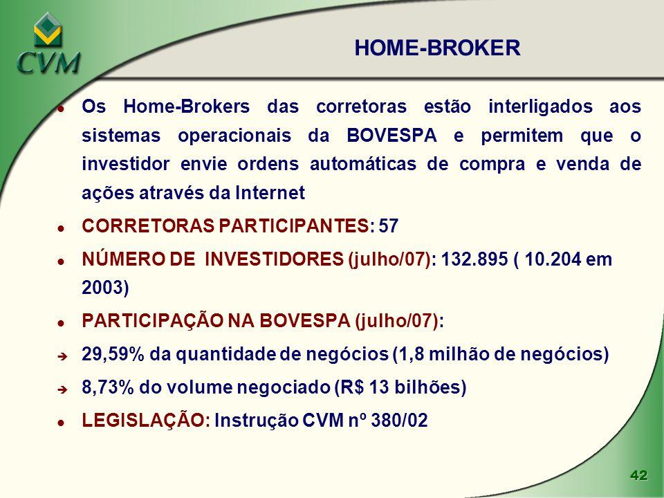 42 l Os Home-Brokers das corretoras estão interligados aos sistemas operacionais da BOVESPA e permitem que o investidor envie ordens automáticas de co