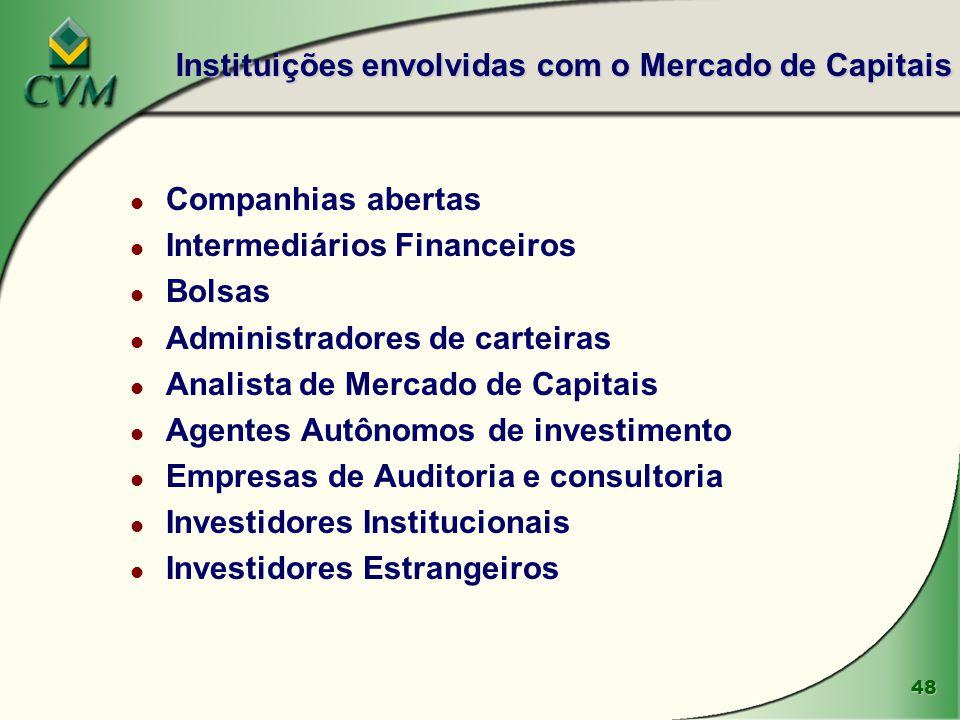 48 l Companhias abertas l Intermediários Financeiros l Bolsas l Administradores de carteiras l Analista de Mercado de Capitais l Agentes Autônomos de