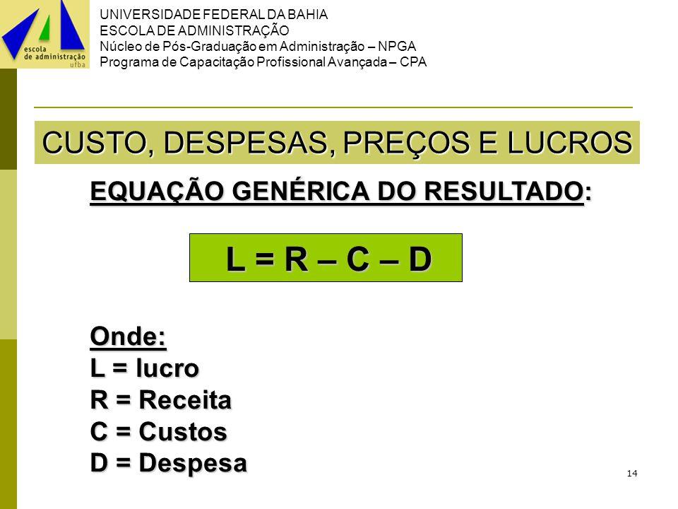 UNIVERSIDADE FEDERAL DA BAHIA ESCOLA DE ADMINISTRAÇÃO Núcleo de Pós-Graduação em Administração – NPGA Programa de Capacitação Profissional Avançada – CPA 14 CUSTO, DESPESAS, PREÇOS E LUCROS EQUAÇÃO GENÉRICA DO RESULTADO: L = R – C – D Onde: L = lucro R = Receita C = Custos D = Despesa