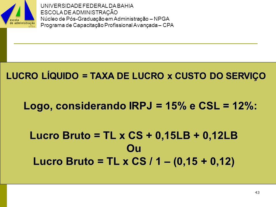 UNIVERSIDADE FEDERAL DA BAHIA ESCOLA DE ADMINISTRAÇÃO Núcleo de Pós-Graduação em Administração – NPGA Programa de Capacitação Profissional Avançada – CPA 43 LUCRO LÍQUIDO = TAXA DE LUCRO x CUSTO DO SERVIÇO Logo, considerando IRPJ = 15% e CSL = 12%: Lucro Bruto = TL x CS + 0,15LB + 0,12LB Ou Lucro Bruto = TL x CS / 1 – (0,15 + 0,12)
