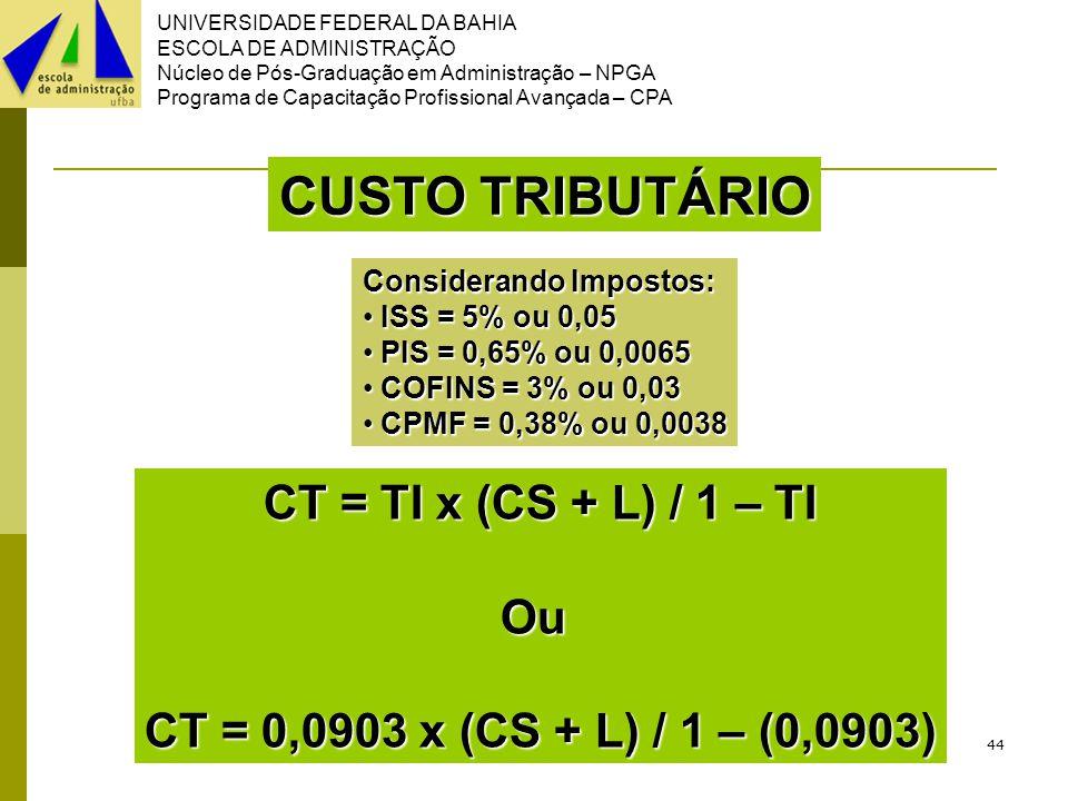 UNIVERSIDADE FEDERAL DA BAHIA ESCOLA DE ADMINISTRAÇÃO Núcleo de Pós-Graduação em Administração – NPGA Programa de Capacitação Profissional Avançada – CPA 44 CUSTO TRIBUTÁRIO Considerando Impostos: ISS = 5% ou 0,05 ISS = 5% ou 0,05 PIS = 0,65% ou 0,0065 PIS = 0,65% ou 0,0065 COFINS = 3% ou 0,03 COFINS = 3% ou 0,03 CPMF = 0,38% ou 0,0038 CPMF = 0,38% ou 0,0038 CT = TI x (CS + L) / 1 – TI Ou CT = 0,0903 x (CS + L) / 1 – (0,0903)