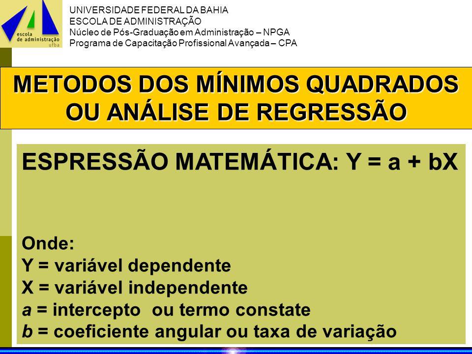UNIVERSIDADE FEDERAL DA BAHIA ESCOLA DE ADMINISTRAÇÃO Núcleo de Pós-Graduação em Administração – NPGA Programa de Capacitação Profissional Avançada – CPA 50 METODOS DOS MÍNIMOS QUADRADOS OU ANÁLISE DE REGRESSÃO ESPRESSÃO MATEMÁTICA: Y = a + bX Onde: Y = variável dependente X = variável independente a = intercepto ou termo constate b = coeficiente angular ou taxa de variação