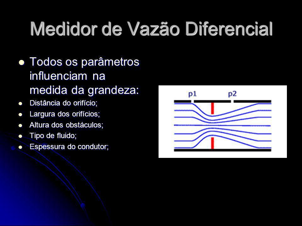 Medidor de Vazão Diferencial Todos os parâmetros influenciam na medida da grandeza: Todos os parâmetros influenciam na medida da grandeza: Distância d