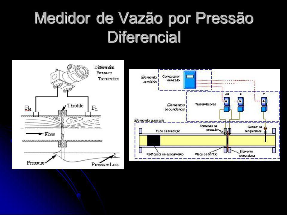 EX.: Medidor de Vazão tipo Pressão Diferencial RCD Range de Medição 3-27...300-2300 l/min.