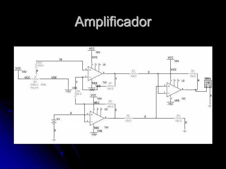 Falta Especificar Conversor A/D Conversor A/D Mostrador Mostrador
