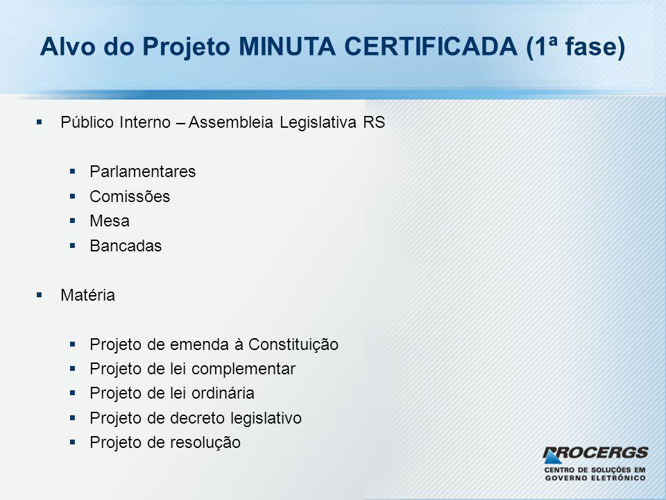 Alvo do Projeto MINUTA CERTIFICADA (1ª fase)  Público Interno – Assembleia Legislativa RS  Parlamentares  Comissões  Mesa  Bancadas  Matéria  P