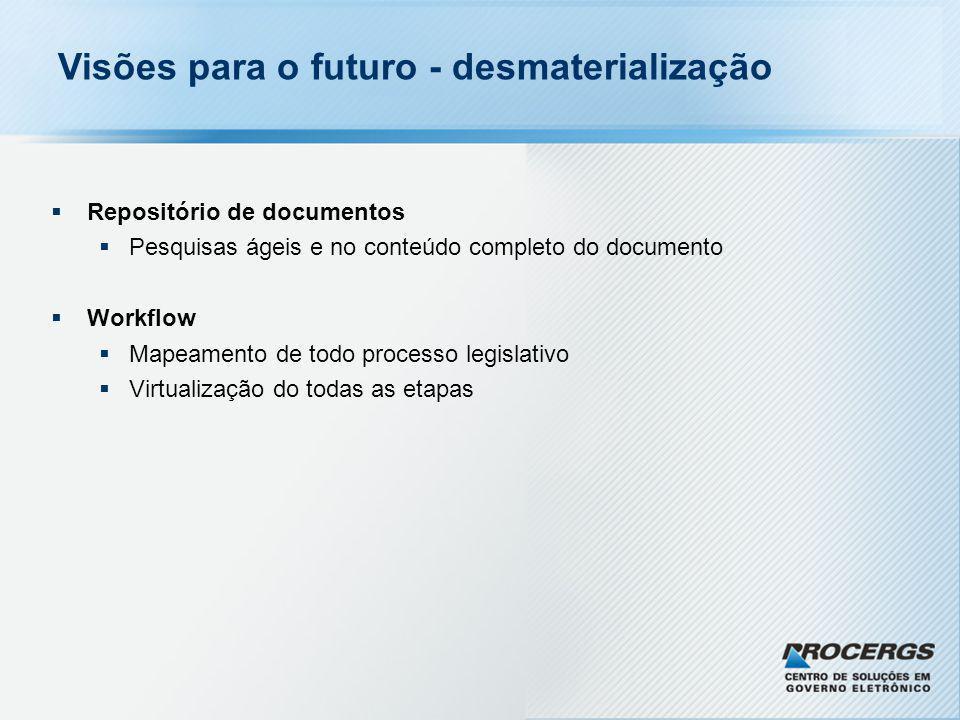 Visões para o futuro - desmaterialização  Repositório de documentos  Pesquisas ágeis e no conteúdo completo do documento  Workflow  Mapeamento de