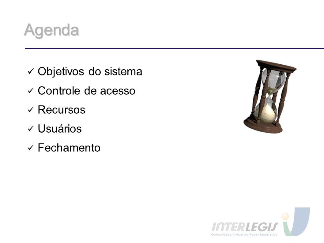Agenda Objetivos do sistema Controle de acesso Recursos Usuários Fechamento