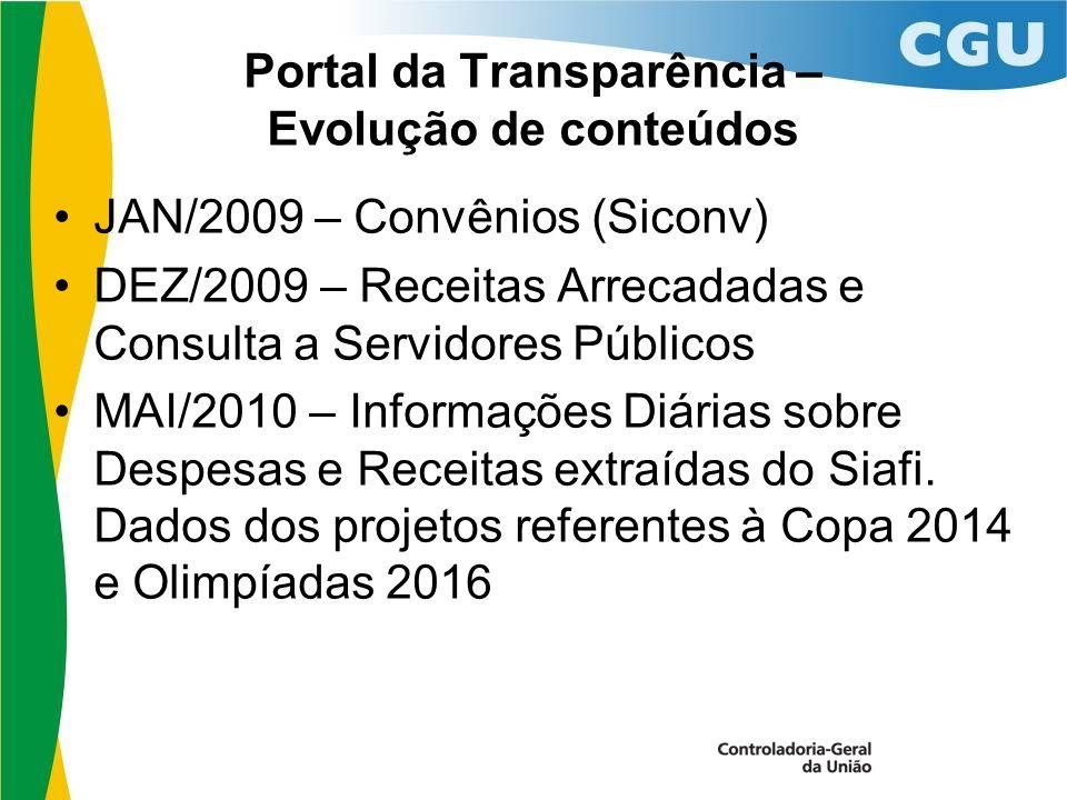 Portal da Transparência – Evolução de conteúdos JAN/2009 – Convênios (Siconv) DEZ/2009 – Receitas Arrecadadas e Consulta a Servidores Públicos MAI/2010 – Informações Diárias sobre Despesas e Receitas extraídas do Siafi.