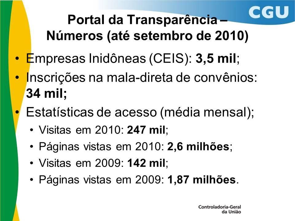 Portal da Transparência – Números (até setembro de 2010) Empresas Inidôneas (CEIS): 3,5 mil; Inscrições na mala-direta de convênios: 34 mil; Estatísticas de acesso (média mensal); Visitas em 2010: 247 mil; Páginas vistas em 2010: 2,6 milhões; Visitas em 2009: 142 mil; Páginas vistas em 2009: 1,87 milhões.