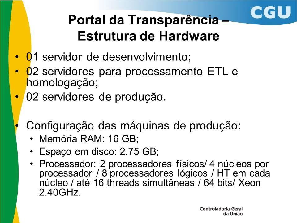 Portal da Transparência – Estrutura de Hardware 01 servidor de desenvolvimento; 02 servidores para processamento ETL e homologação; 02 servidores de produção.