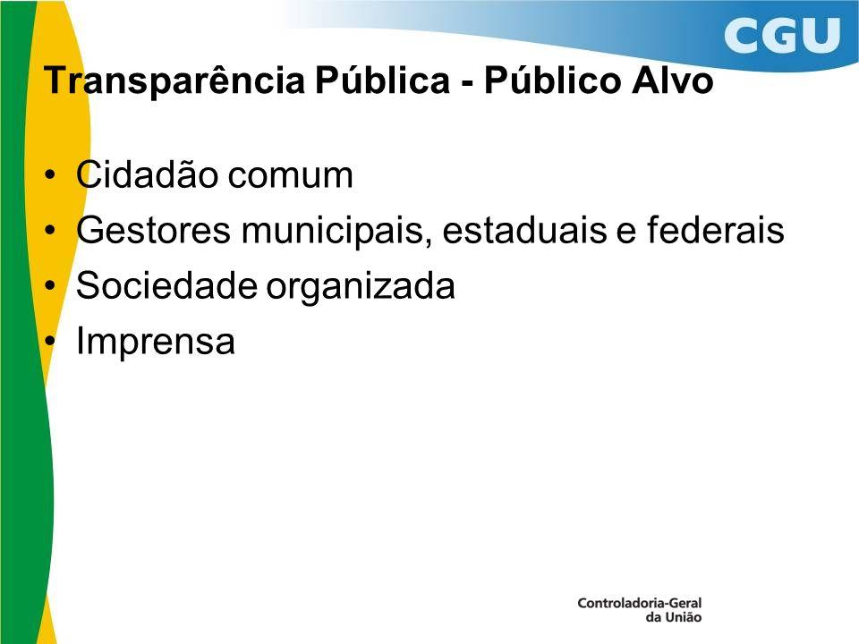 Transparência Pública - Público Alvo Cidadão comum Gestores municipais, estaduais e federais Sociedade organizada Imprensa