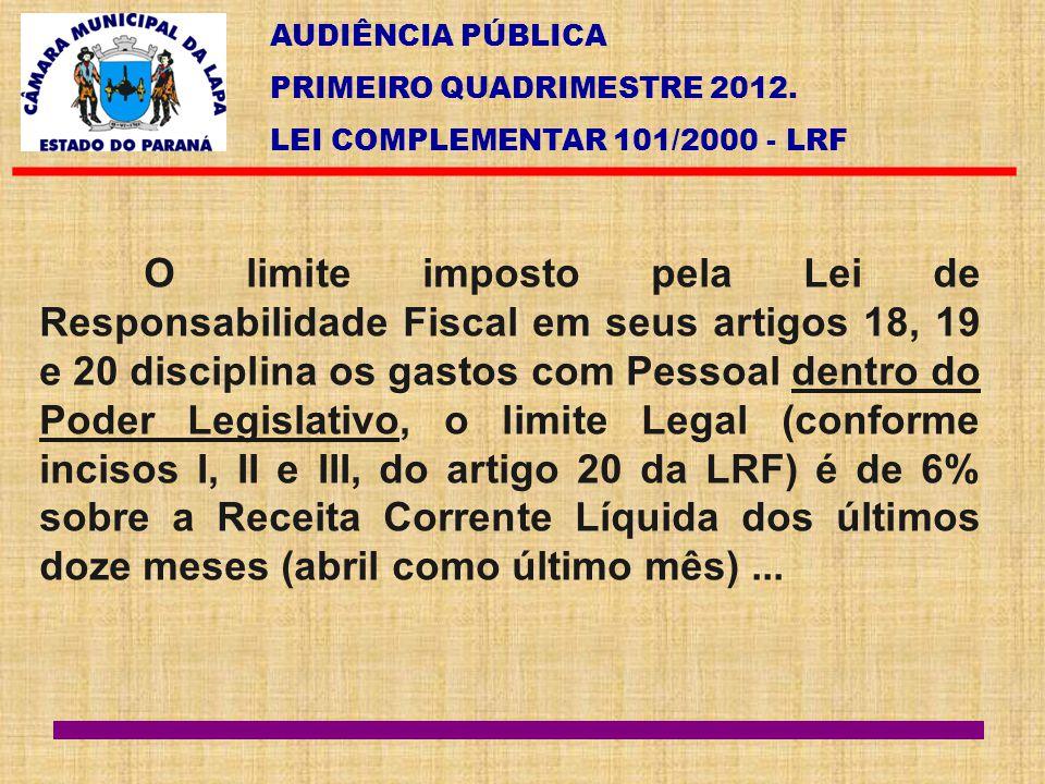 AUDIÊNCIA PÚBLICA PRIMEIRO QUADRIMESTRE 2012. LEI COMPLEMENTAR 101/2000 - LRF O limite imposto pela Lei de Responsabilidade Fiscal em seus artigos 18,
