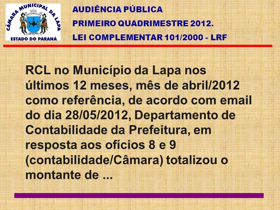 AUDIÊNCIA PÚBLICA PRIMEIRO QUADRIMESTRE 2012. LEI COMPLEMENTAR 101/2000 - LRF RCL no Município da Lapa nos últimos 12 meses, mês de abril/2012 como re