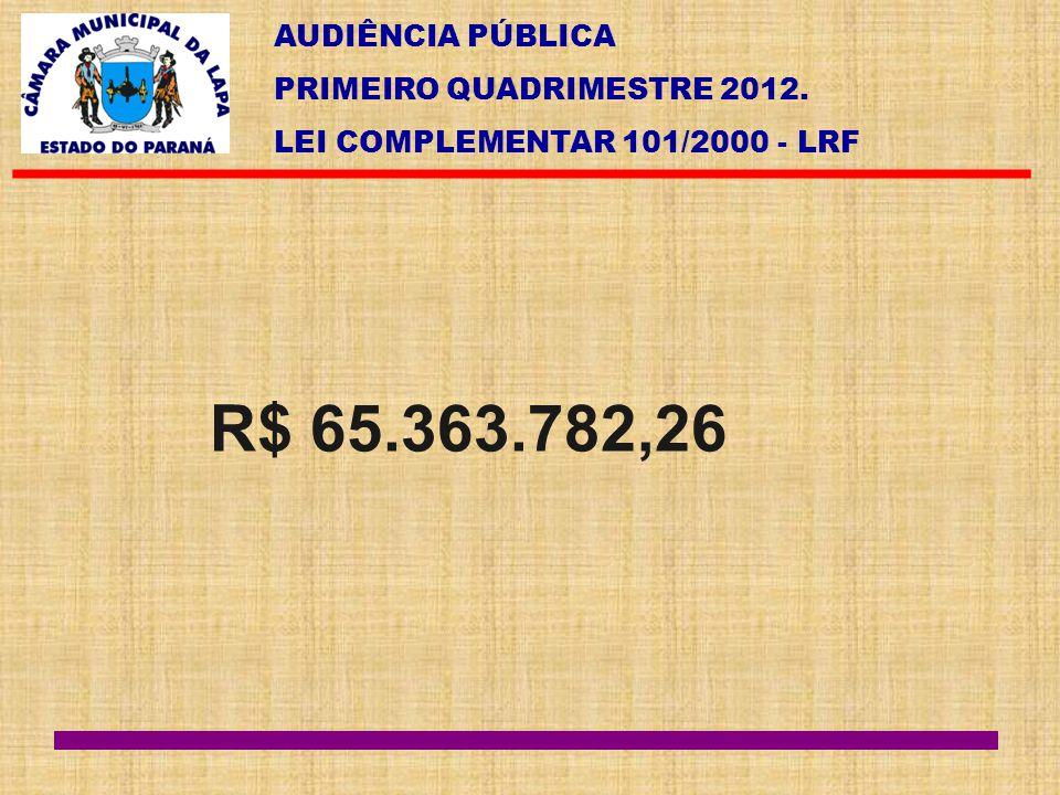 AUDIÊNCIA PÚBLICA PRIMEIRO QUADRIMESTRE 2012. LEI COMPLEMENTAR 101/2000 - LRF R$ 65.363.782,26